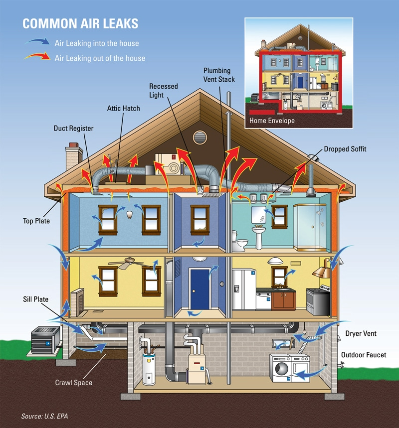 energy-efficient-homes-my-home-idea-800x859